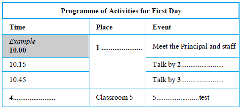 Programme of Activities for First Day