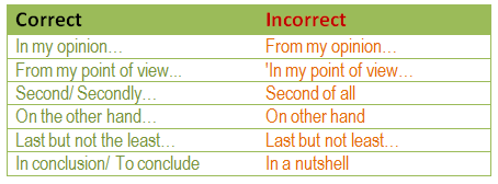 Correct and Incorrect phrases for IELTS Essay