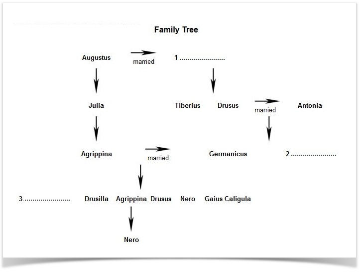 ielts academic reading sample the family of germanicus the family of germanicus