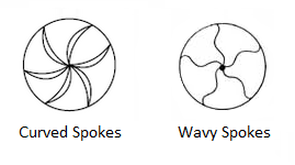 Curved VS Wavy spokes of a wheel