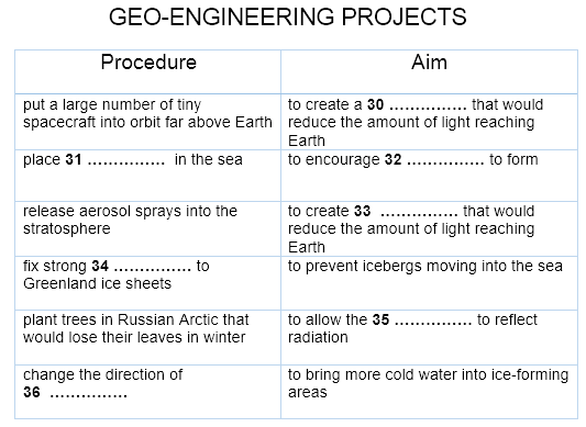 Geo Engineering Project