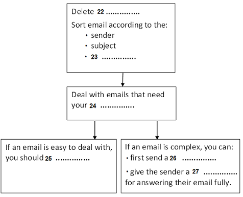 GT Reading - Dealing with emails