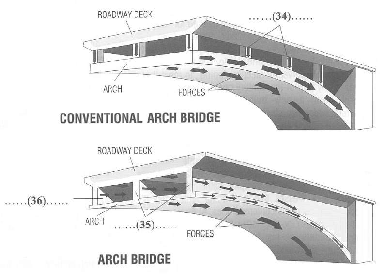 Academic Reading Sample 272 - Bridge design