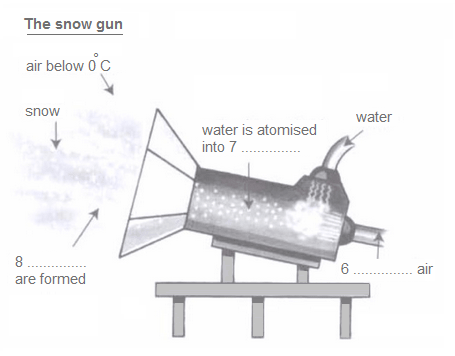 The Snow Gun