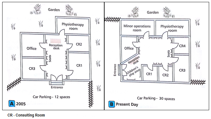 Plan A and B of a health centre in 2005 and in the present day