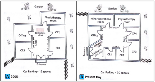 Plan A & B shows a health centre in 2005