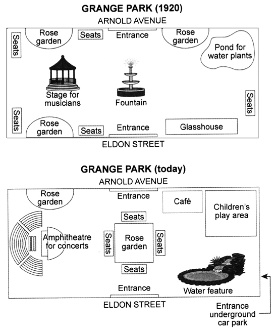 Map of a public park when it first opened in 1920 and today