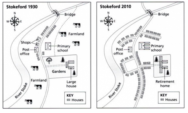 Academic ielts writing task 1 sample 145 village of stokeford in map village of stokeford in 1930 and 2010 ccuart Images